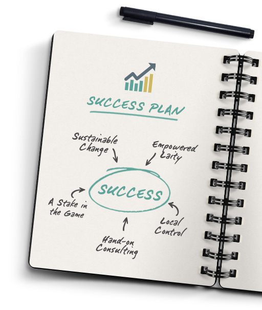 Identify the Plan for Success